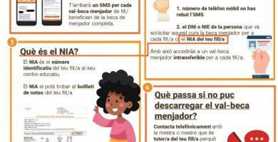 Educación destina 73,4 millones de euros para las becas de comedor del próximo curso escolar